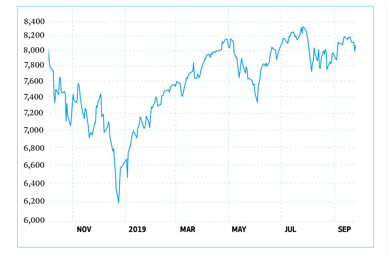 NASDAQ Composite Index over the last 12 months how waiting until the end of the year to donate securities can reduce your charitable impact.